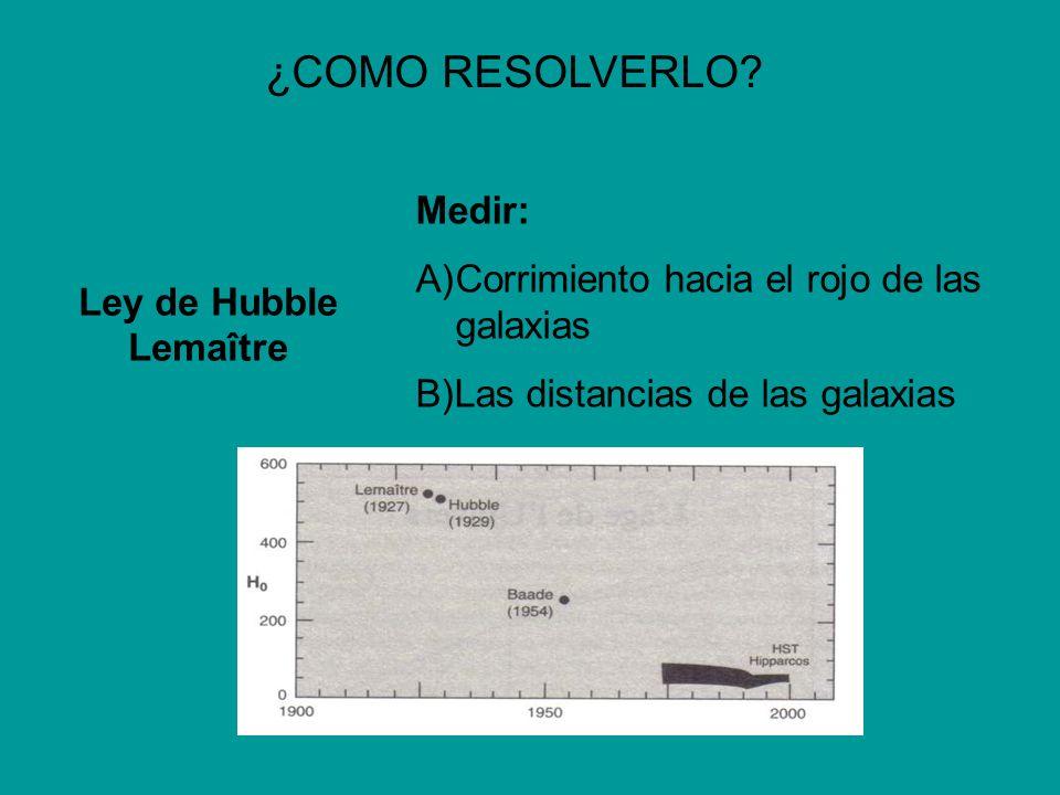 ¿COMO RESOLVERLO? Ley de Hubble Lemaître Medir: A)Corrimiento hacia el rojo de las galaxias B)Las distancias de las galaxias