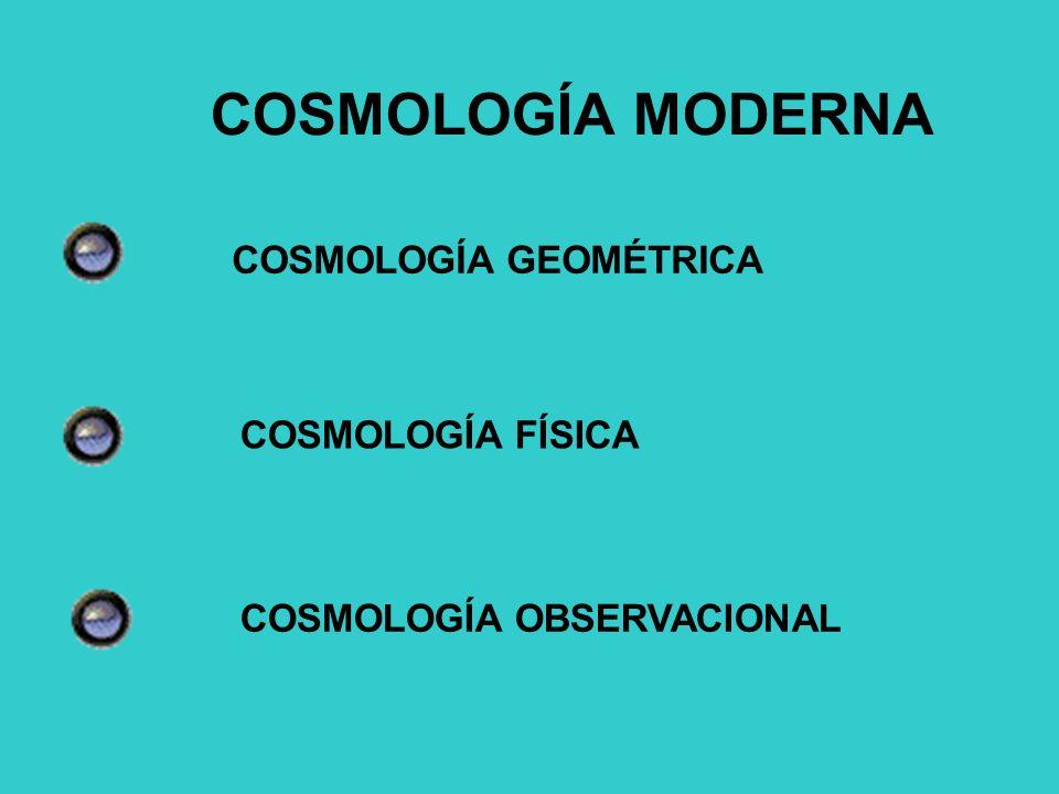 COSMOLOGÍA GEOMÉTRICA COSMOLOGÍA MODERNA COSMOLOGÍA FÍSICA COSMOLOGÍA OBSERVACIONAL