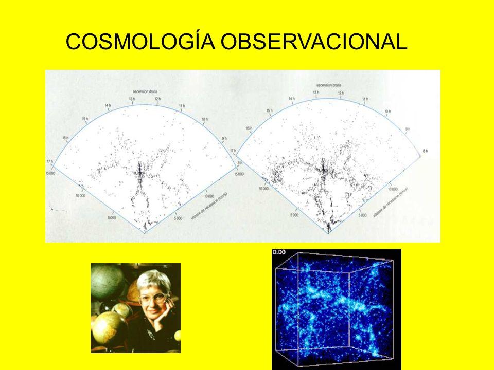 Ensamblaje entre teoría y observación Reencuentro entre la Cosmología observacional y la Cosmología geométrica Hubble Lemaître Friedmann Einstein Relatividad Restringida Relatividad General Mecánica Cuántica Muchas teorías