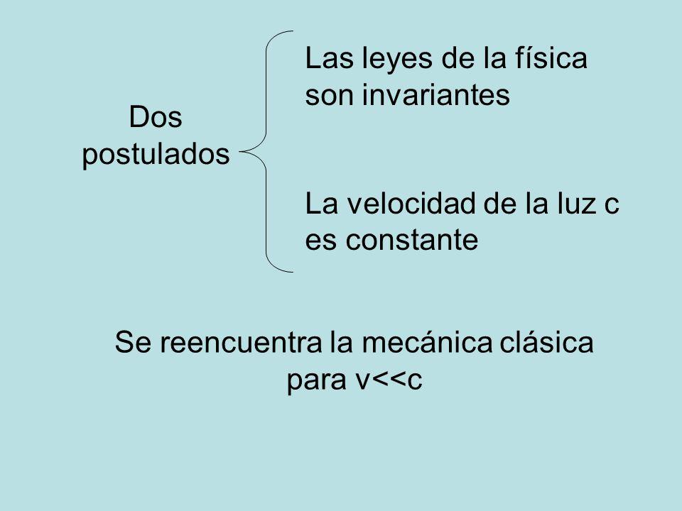 Dos postulados Las leyes de la física son invariantes La velocidad de la luz c es constante Se reencuentra la mecánica clásica para v<<c