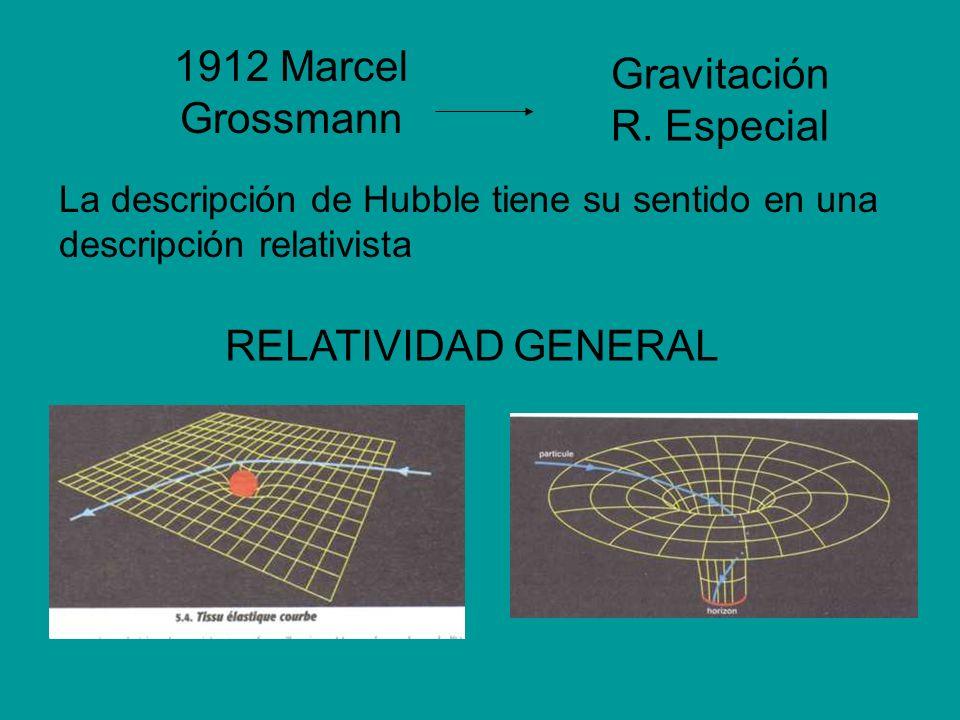 1912 Marcel Grossmann Gravitación R. Especial La descripción de Hubble tiene su sentido en una descripción relativista RELATIVIDAD GENERAL
