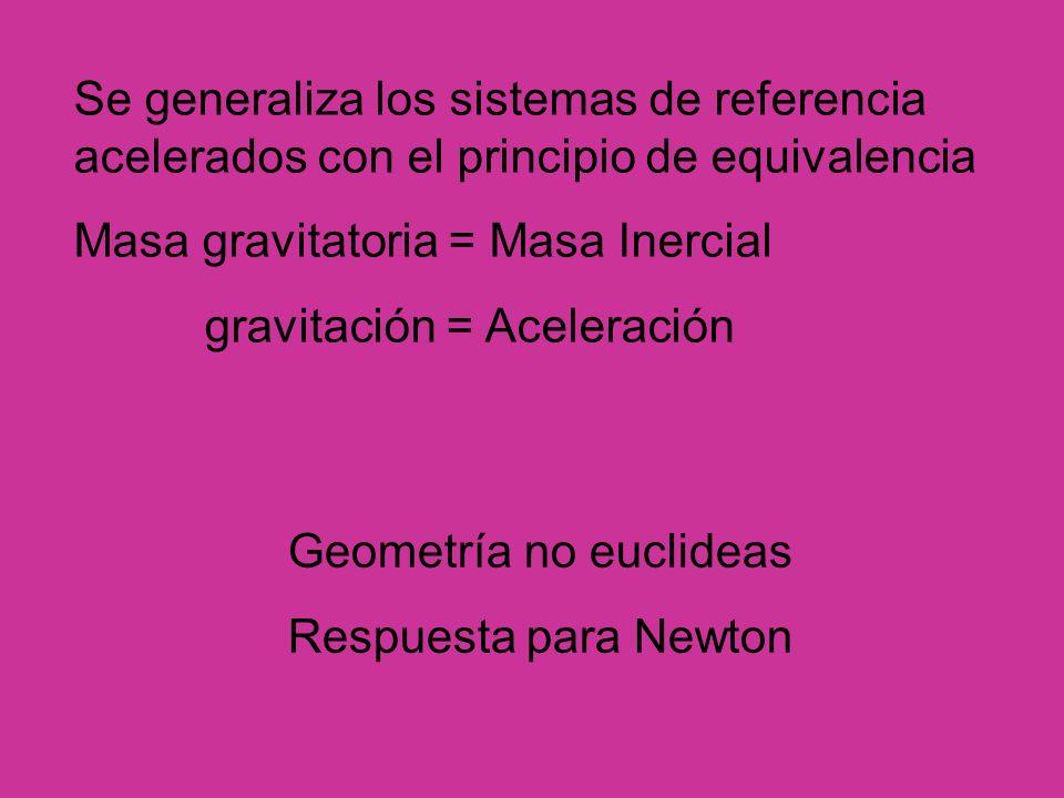 Geometría de Riemann El Espacio Tiempo tiene una curvatura local en presencia de masa Se reencuentra la relatividad especial para masa débiles ¿Qué métrica responde a la observación de Hubble?