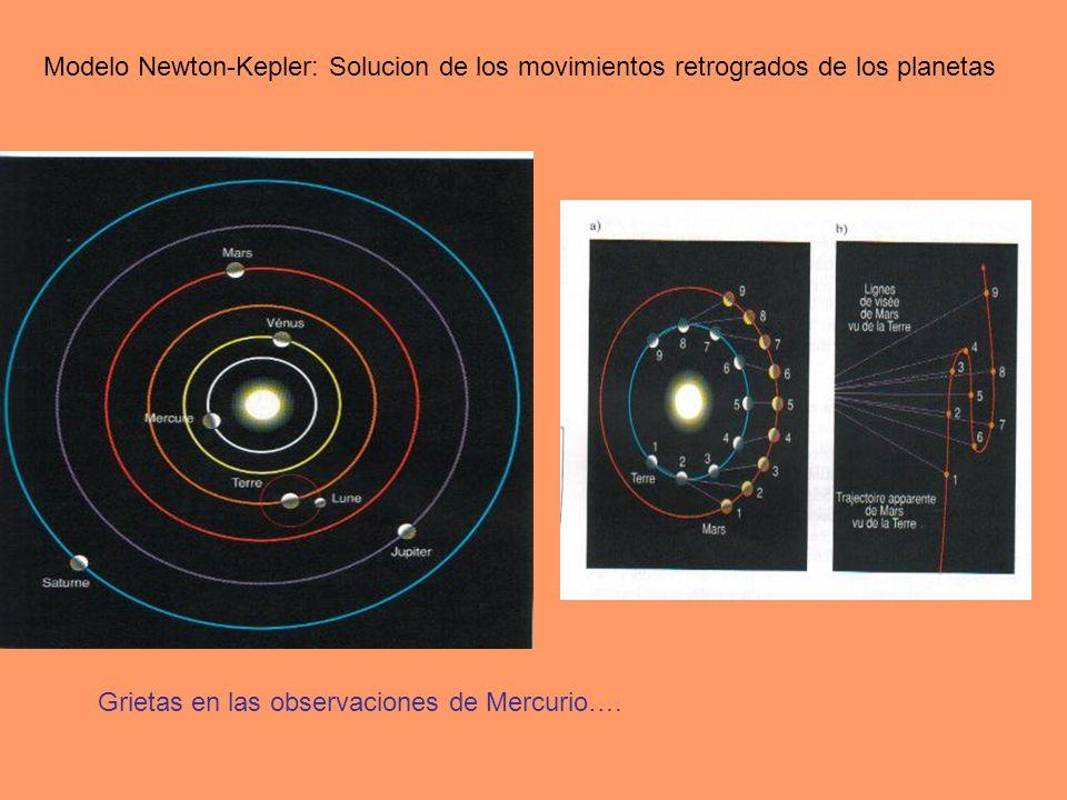 Modelo Newton-Kepler: Solucion de los movimientos retrogrados de los planetas Grietas en las observaciones de Mercurio…..