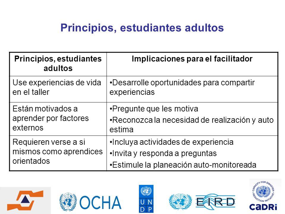 Principios, estudiantes adultos Implicaciones para el facilitador Use experiencias de vida en el taller Desarrolle oportunidades para compartir experi