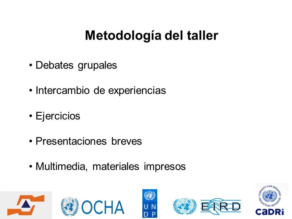 Metodología del taller Debates grupales Intercambio de experiencias Ejercicios Presentaciones breves Multimedia, materiales impresos
