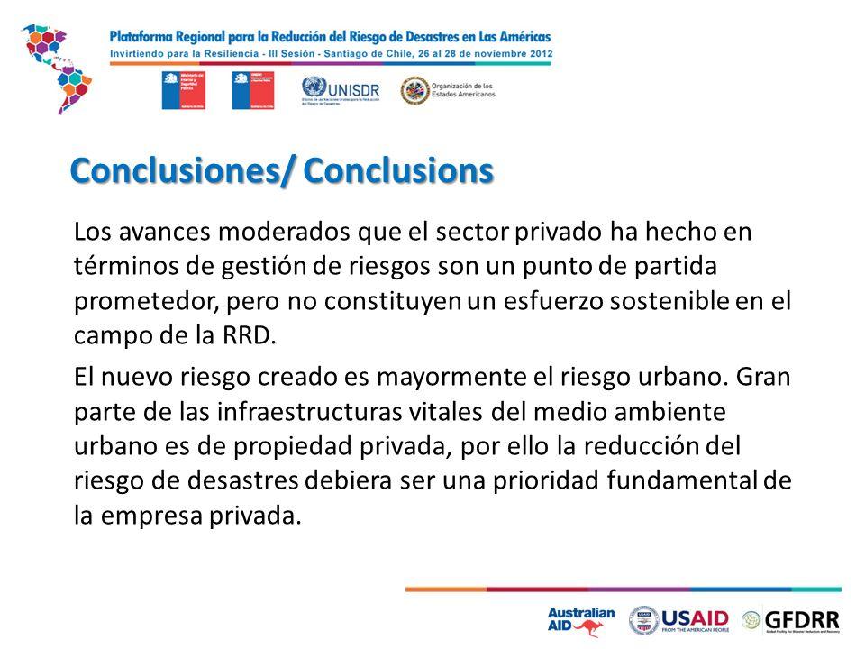 Conclusiones/ Conclusions Los avances moderados que el sector privado ha hecho en términos de gestión de riesgos son un punto de partida prometedor, pero no constituyen un esfuerzo sostenible en el campo de la RRD.