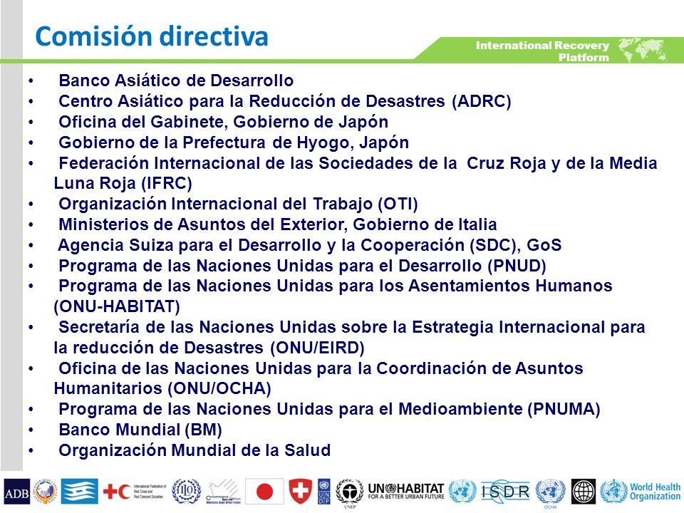 International Recovery Platform Banco Asiático de Desarrollo Centro Asiático para la Reducción de Desastres (ADRC) Oficina del Gabinete, Gobierno de Japón Gobierno de la Prefectura de Hyogo, Japón Federación Internacional de las Sociedades de la Cruz Roja y de la Media Luna Roja (IFRC) Organización Internacional del Trabajo (OTI) Ministerios de Asuntos del Exterior, Gobierno de Italia Agencia Suiza para el Desarrollo y la Cooperación (SDC), GoS Programa de las Naciones Unidas para el Desarrollo (PNUD) Programa de las Naciones Unidas para los Asentamientos Humanos (ONU-HABITAT) Secretaría de las Naciones Unidas sobre la Estrategia Internacional para la reducción de Desastres (ONU/EIRD) Oficina de las Naciones Unidas para la Coordinación de Asuntos Humanitarios (ONU/OCHA) Programa de las Naciones Unidas para el Medioambiente (PNUMA) Banco Mundial (BM) Organización Mundial de la Salud ….