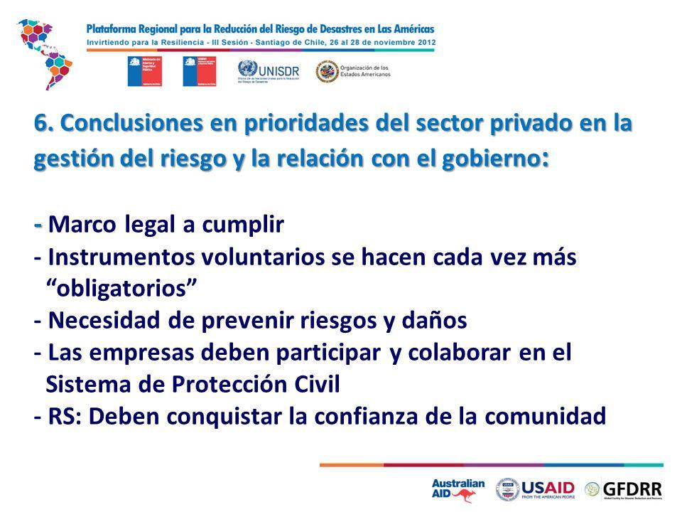 6. Conclusiones en prioridades del sector privado en la gestión del riesgo y la relación con el gobierno : - 6. Conclusiones en prioridades del sector