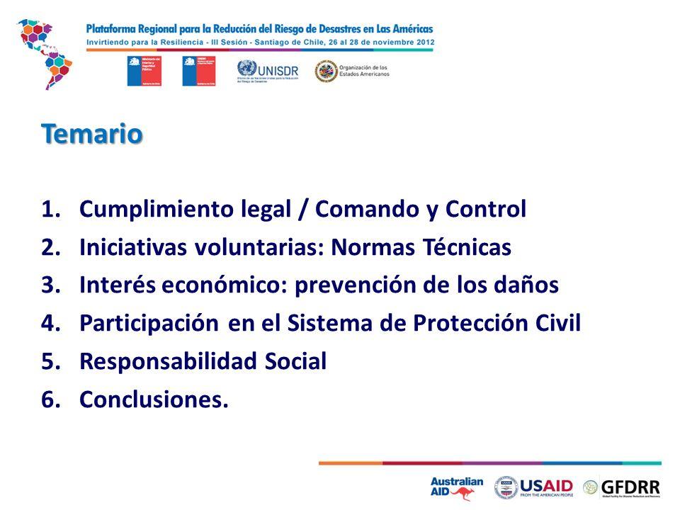 Temario 1.Cumplimiento legal / Comando y Control 2.Iniciativas voluntarias: Normas Técnicas 3.Interés económico: prevención de los daños 4.Participación en el Sistema de Protección Civil 5.Responsabilidad Social 6.Conclusiones.
