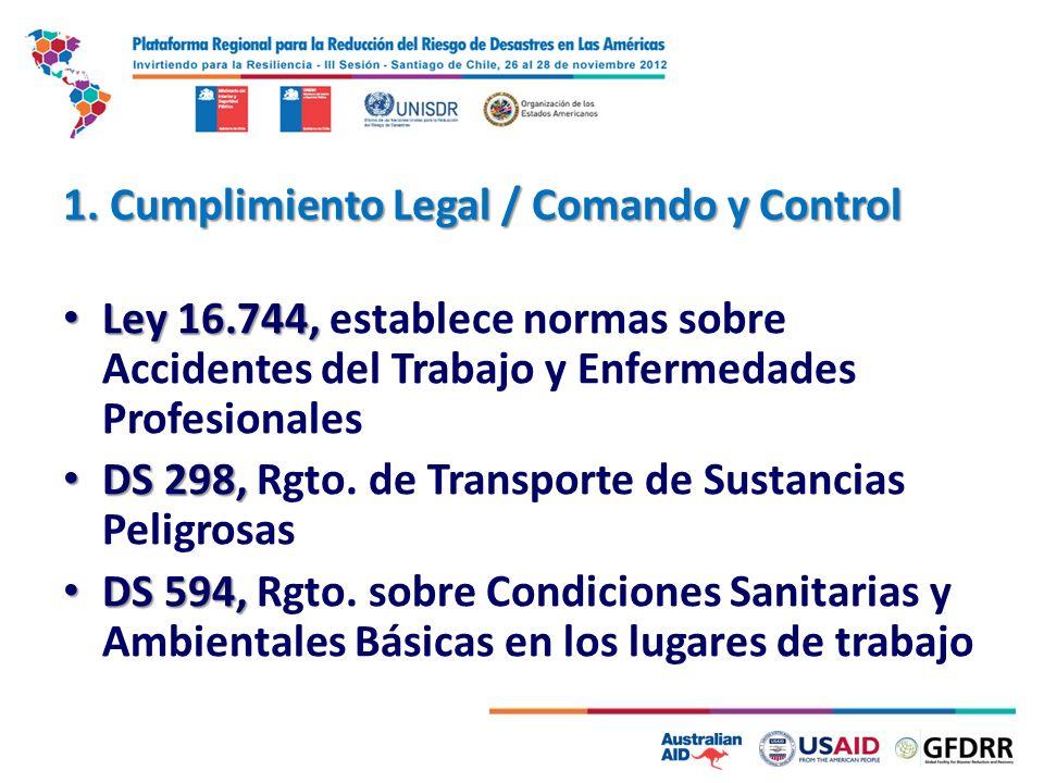 1. Cumplimiento Legal / Comando y Control Ley 16.744, Ley 16.744, establece normas sobre Accidentes del Trabajo y Enfermedades Profesionales DS 298, D