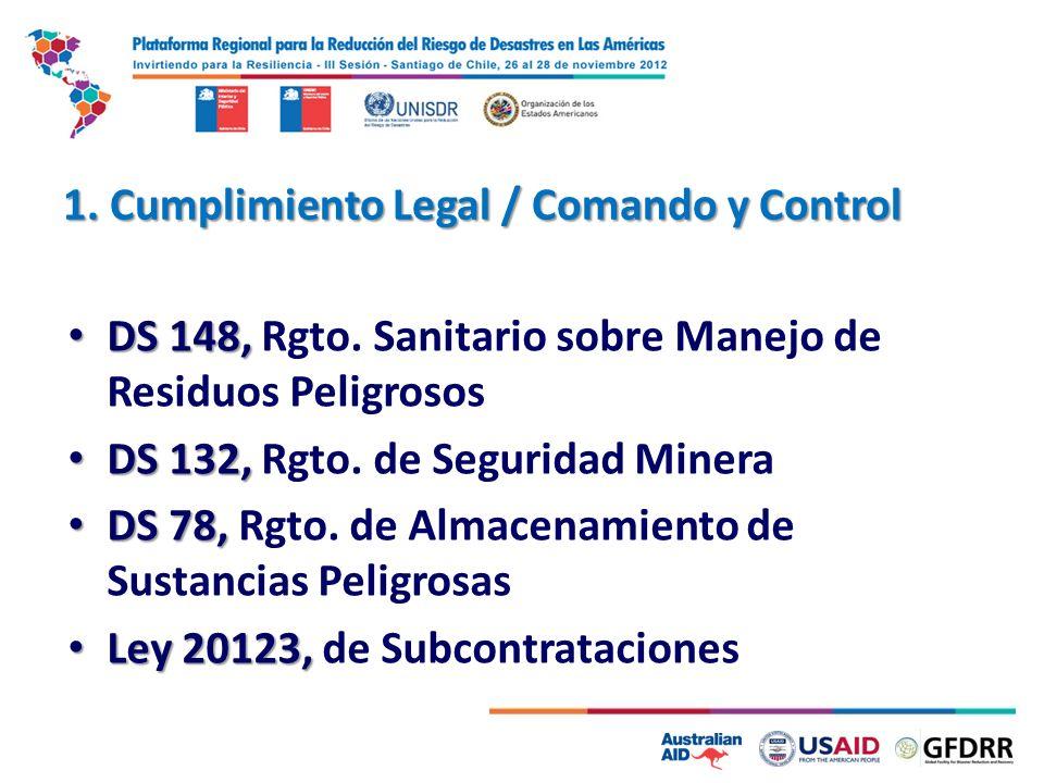 1. Cumplimiento Legal / Comando y Control DS 148, DS 148, Rgto. Sanitario sobre Manejo de Residuos Peligrosos DS 132, DS 132, Rgto. de Seguridad Miner