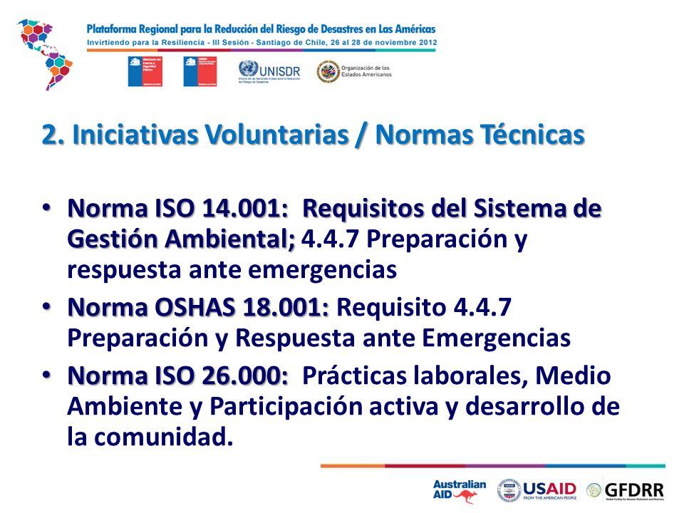 2. Iniciativas Voluntarias / Normas Técnicas Norma ISO 14.001: Requisitos del Sistema de Gestión Ambiental; Norma ISO 14.001: Requisitos del Sistema d