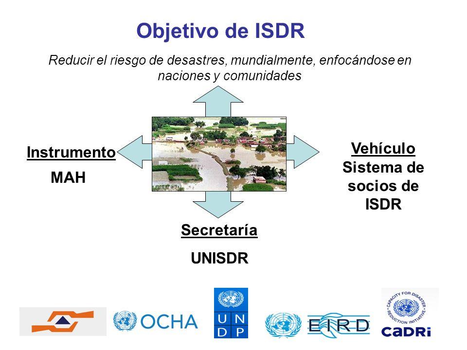 Instrumento MAH Objetivo de ISDR Reducir el riesgo de desastres, mundialmente, enfocándose en naciones y comunidades Vehículo Sistema de socios de ISD