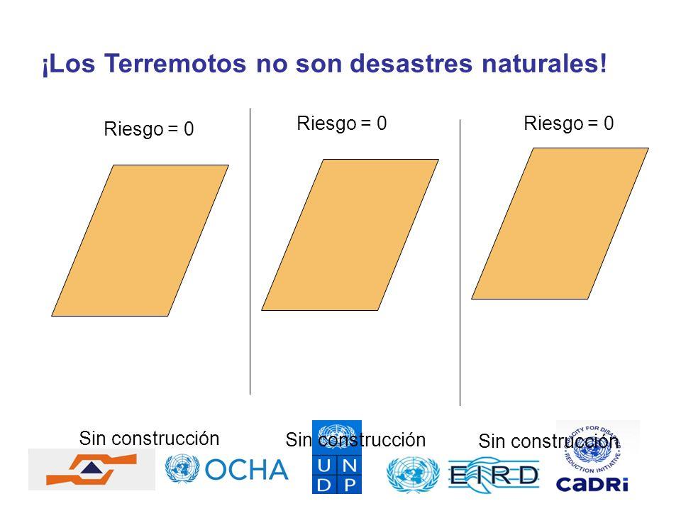 Riesgo = 0 Sin construcción ¡Los Terremotos no son desastres naturales! Riesgo = 0 Sin construcción