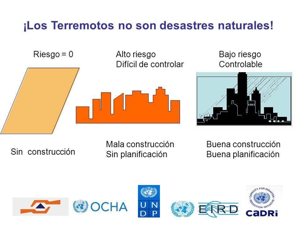 Sin construcción Mala construcción Sin planificación Riesgo = 0Alto riesgo Difícil de controlar Bajo riesgo Controlable ¡Los Terremotos no son desastr