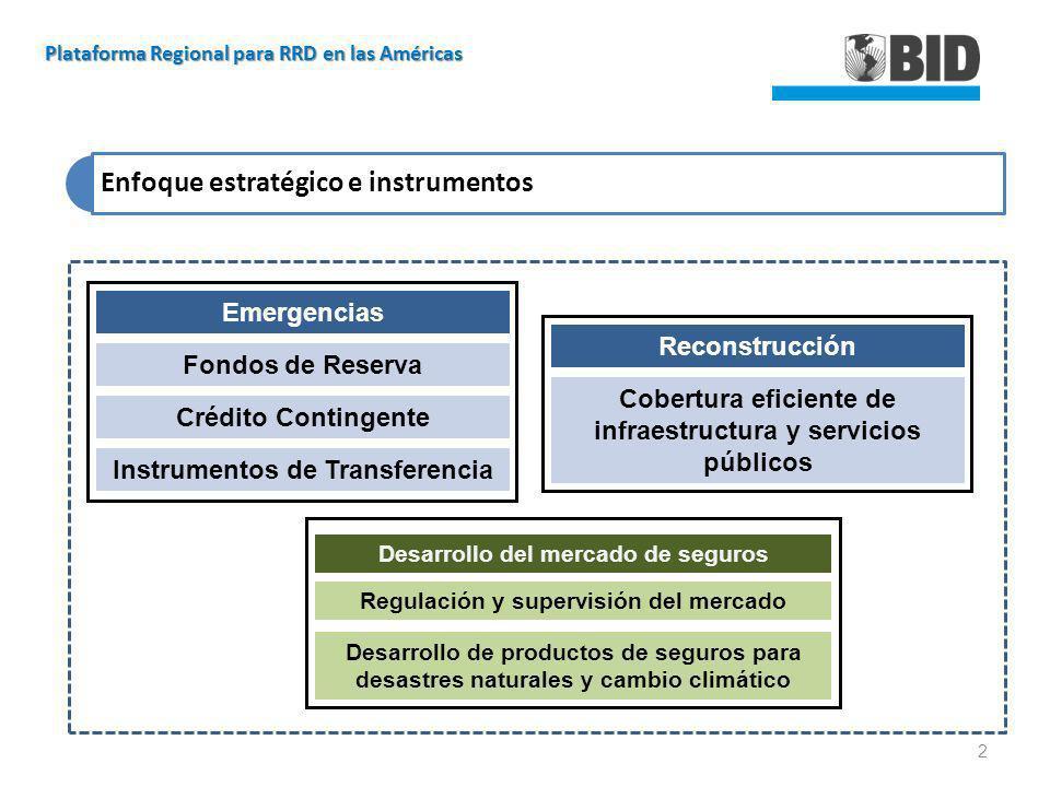 Emergencias Fondos de Reserva Crédito Contingente Instrumentos de Transferencia Reconstrucción Cobertura eficiente de infraestructura y servicios públ