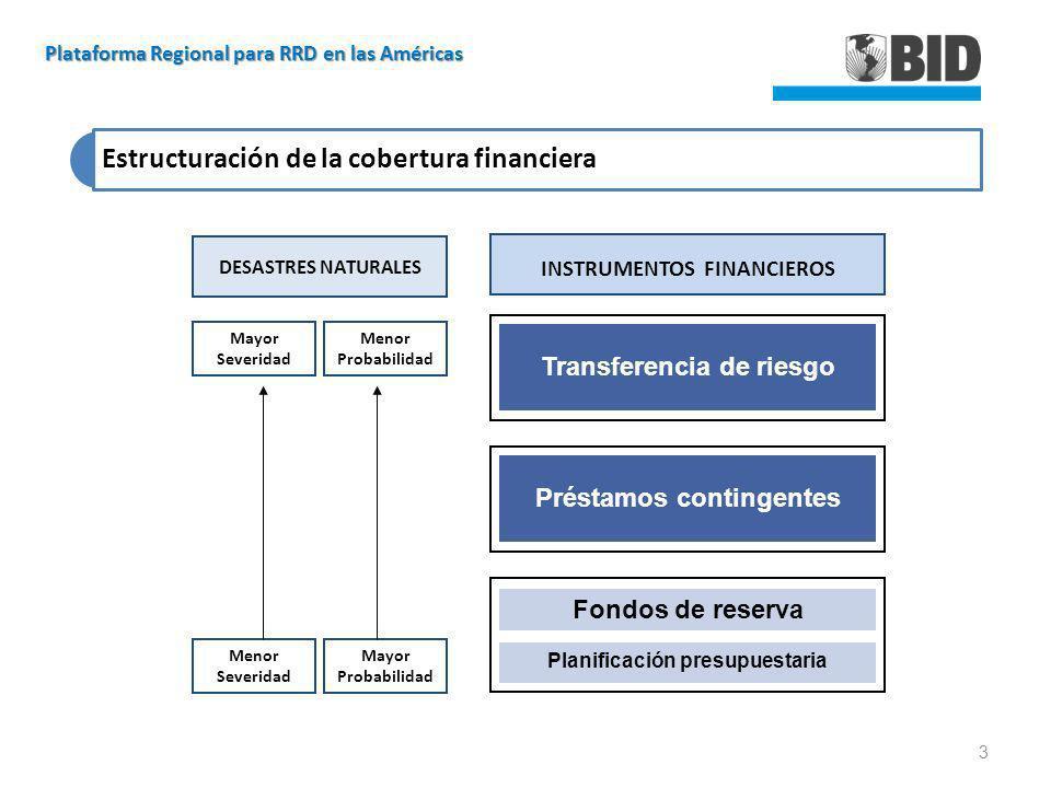 Estructuración de la cobertura financiera Préstamos contingentes Fondos de reserva Planificación presupuestaria Transferencia de riesgo Mayor Severida