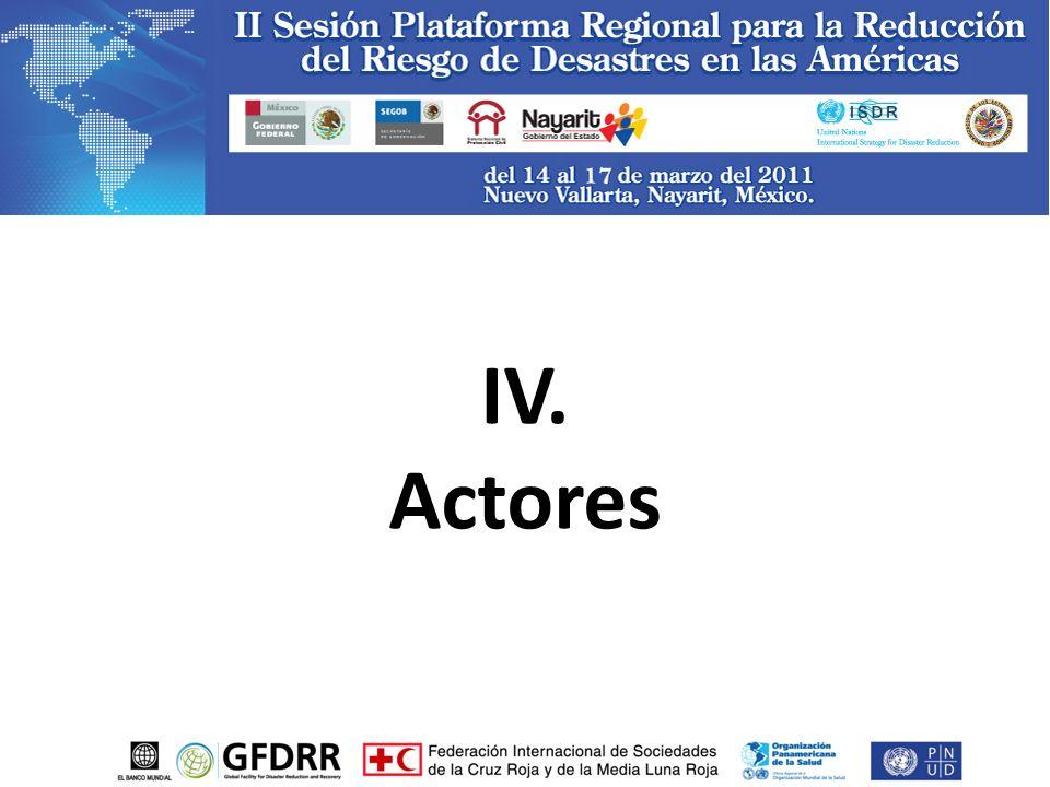 IV. Actores