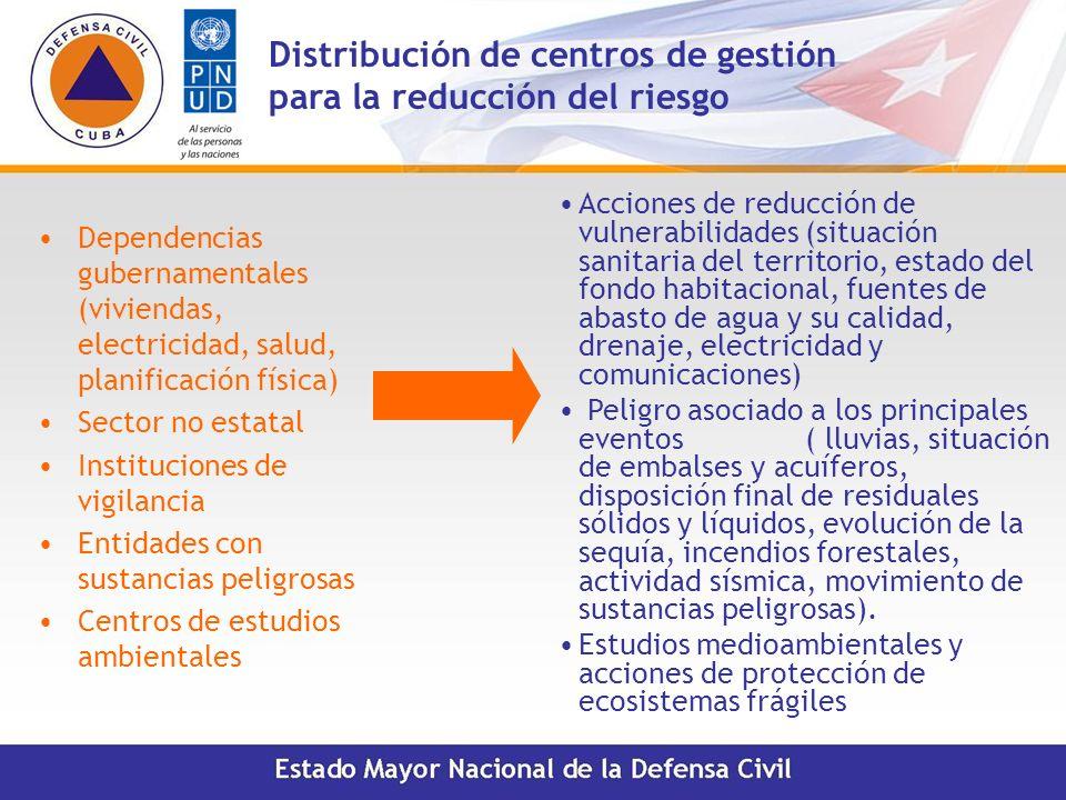 Dependencias gubernamentales (viviendas, electricidad, salud, planificación física) Sector no estatal Instituciones de vigilancia Entidades con sustan