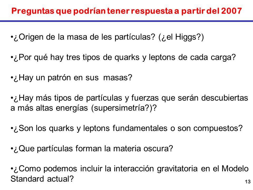13 ¿Origen de la masa de les partículas? (¿el Higgs?) ¿Por qué hay tres tipos de quarks y leptons de cada carga? ¿Hay un patrón en sus masas? ¿Hay más