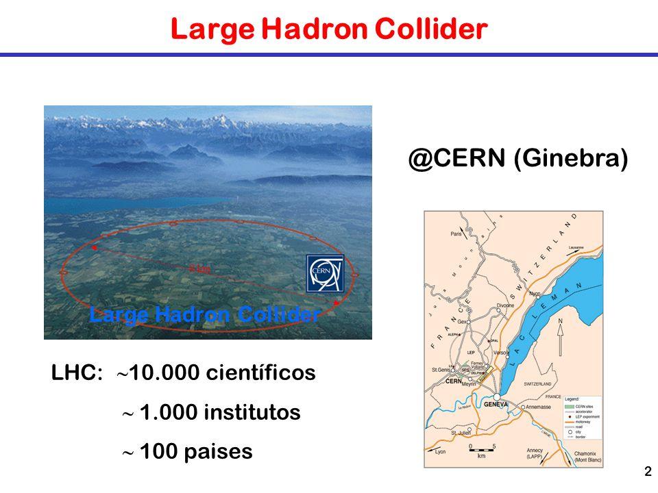 2 Large Hadron Collider LHC: 10.000 científicos 1.000 institutos 100 paises @CERN (Ginebra) 9 km