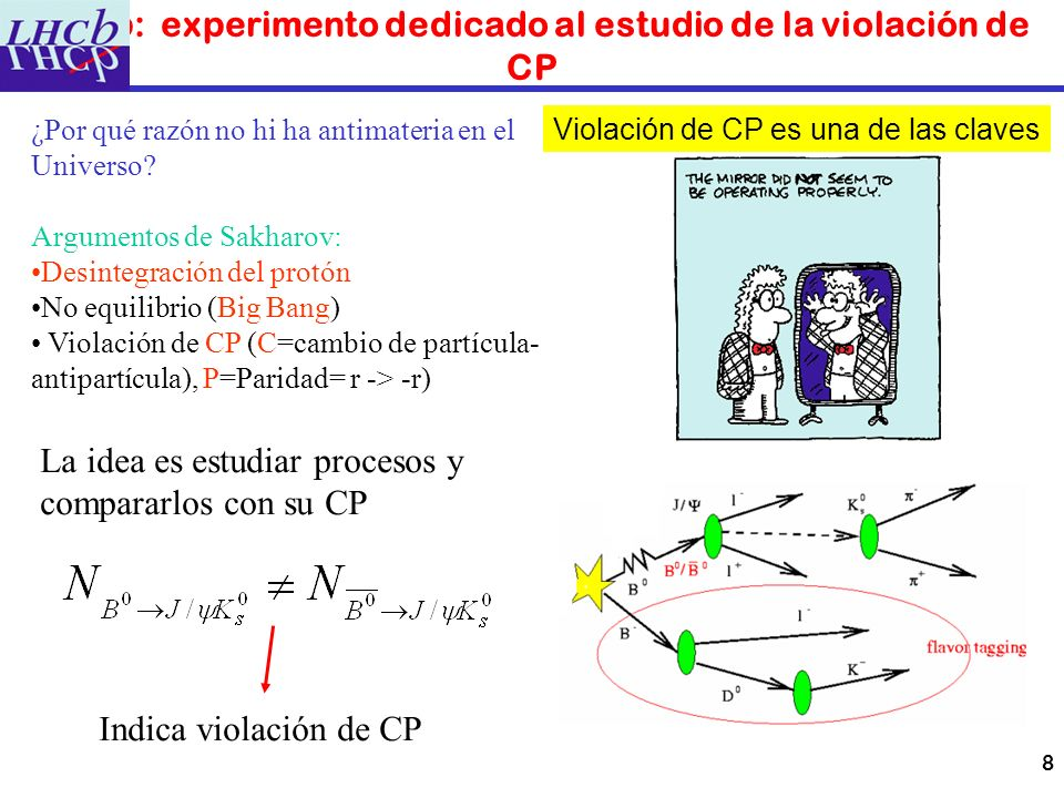 8 LHCb: experimento dedicado al estudio de la violación de CP ¿Por qué razón no hi ha antimateria en el Universo? Argumentos de Sakharov: Desintegraci