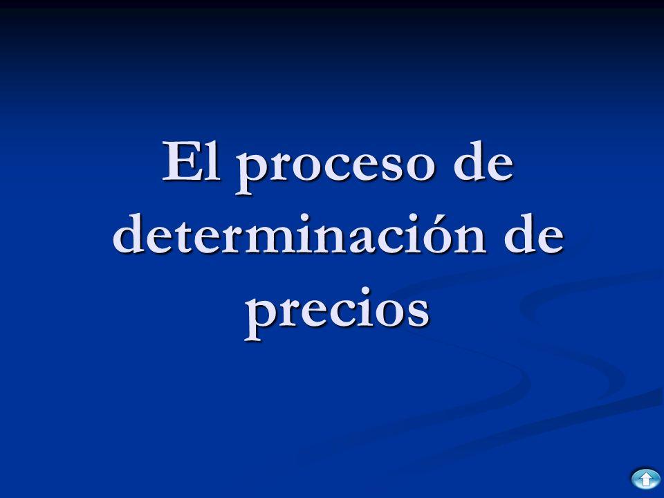 El proceso de determinación de precios