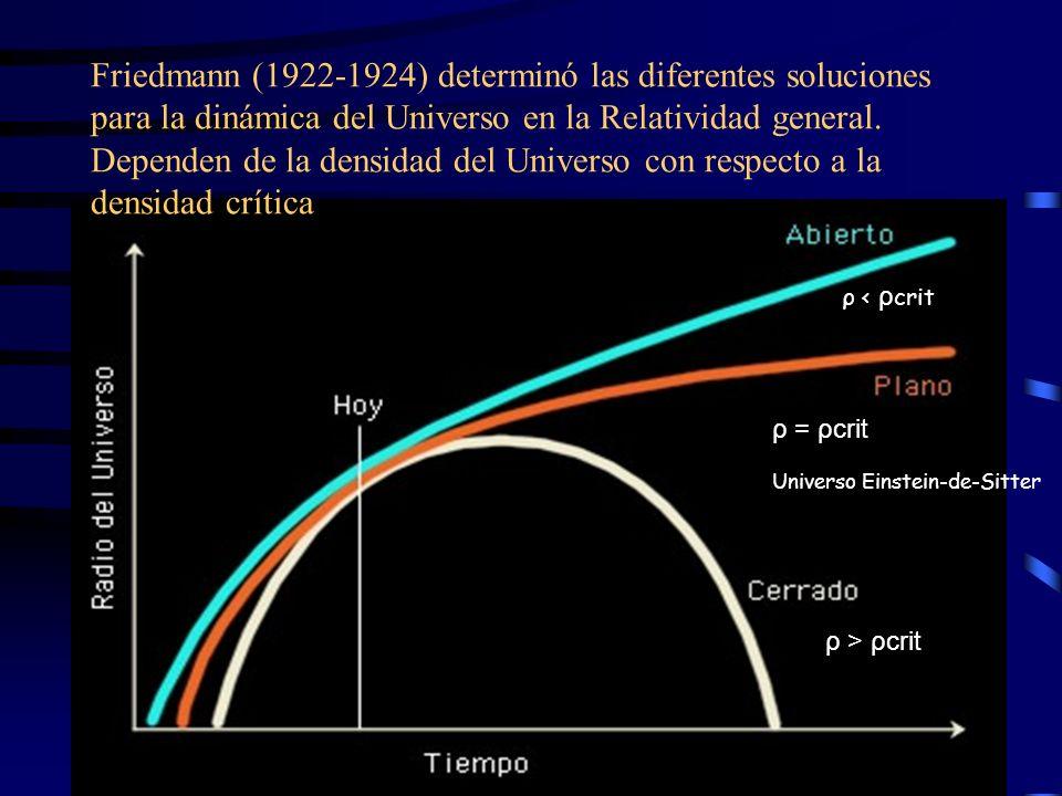 Alexander Friedmann 1888-1925 Encuentra soluciones de la Ecuaciones de Einstein, en las que se percibe un Universo en expansión. The stationary type o