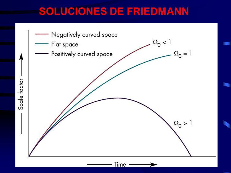 Friedmann (1922-1924) determinó las diferentes soluciones para la dinámica del Universo en la Relatividad general. Dependen de la densidad del Univers