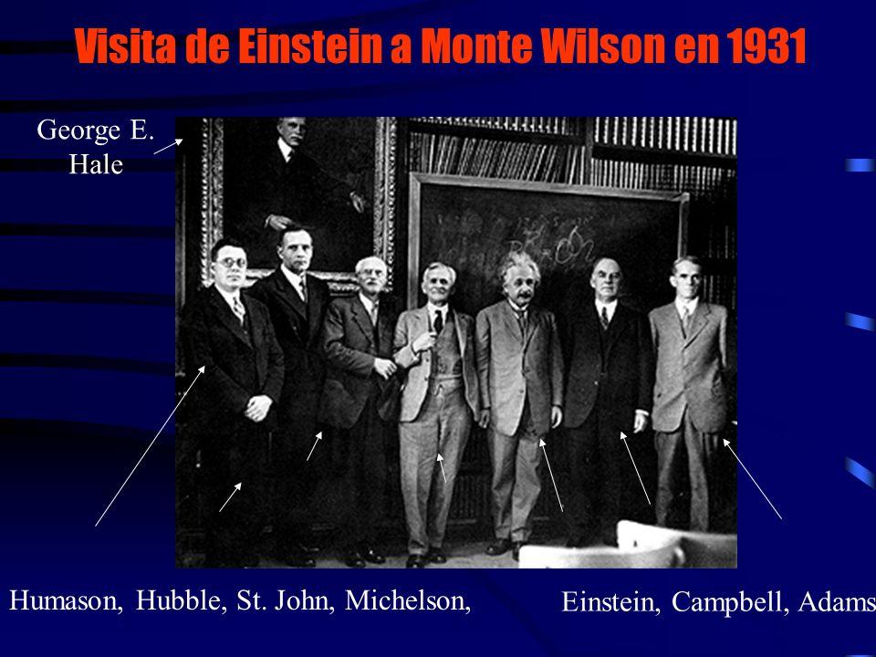 Uno de los principales precursores de la Teoría del Big Bang. Propuso que el Universo comenzó en un estado de muy alta densidad y temperatura (una Gra