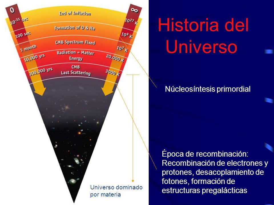 Autor Año de publicación Constante de Hubble Edad del Universo millardos Hubble 7 7 1929 320 2 Harwit 8 8 1973 759 Pasachoff 9 9 1992 3618 Gribbin 10 10 1993 2625 Freedman 11 11 1994 65-998-12 Hawking 12 12 1994 4315 Kuhn 13 13 1994 5412 Matthews 14 14 1994 808 Ross 15 15 1994 3817 Schmidt 16 16 1994 64-8210-12 Wolff 17 17 1994 5013 VALOR DE H Actual H o = 71 km/sec/Mpc (con un margen de error del 5%).