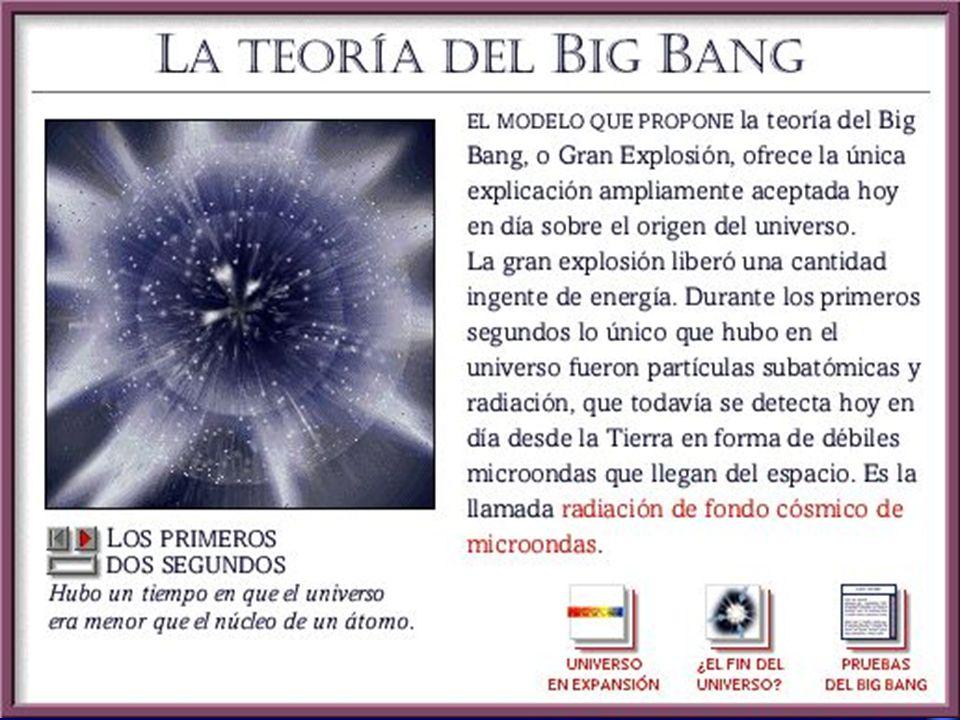 TEORÍAS DEL ORIGEN DEL UNIVERSO Modelos de Cosmologías antiguas Einstein (1917): Teoría de relatividad general, un modelo de Universo –modificó sus ecuaciones con una constante cosmológica para evitar la expansión Lemaitre (1931): Universo empezó en una gran explosión del superátomo George Gamov, Ralph Alpher, Robert Herman (1948): proponen un modelo más elaborado en la misma línea base del modelo estándar de hoy día Fred Hoyle (1948): T eoría del Estado estacionario Varios: Modelo Estándar del Big Bang: modelo actual Varios: Modelos basados en Cosmología Cuántica.