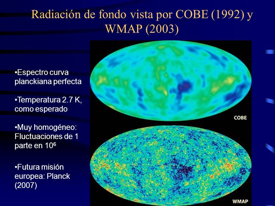 Radiación milimétrica del fondo Fotones que se liberaron en la época de recombinación Tenían entonces 3000K Han perdido su energía debido a la expansi