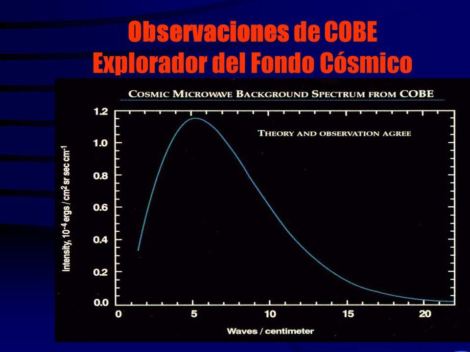 El Universo tiene 13,7 mil millones de años con un margen de error de aproximadamente 1%.