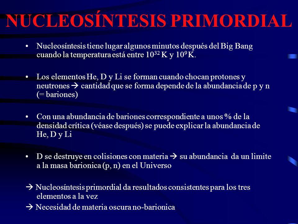 NUCLEOSÍNTESIS PRIMORDIAL Observaciones: Gas consta de 75% de H y 25% de He. Tanto He no se puede formar en estrellas (la cantidad predicha debido a f