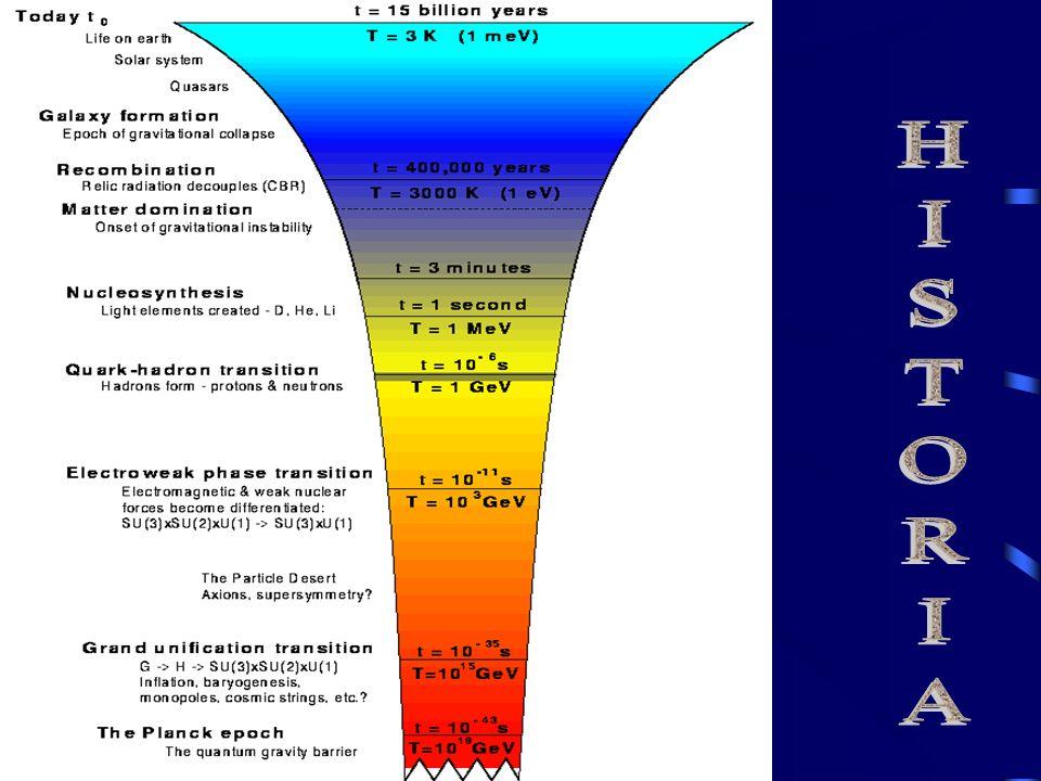 Abundancia de elementos más pesados que el H con respecto a la abundancia del hidrógeno, en función de la densidad bariónica (expresado en término de la densidad crítica)