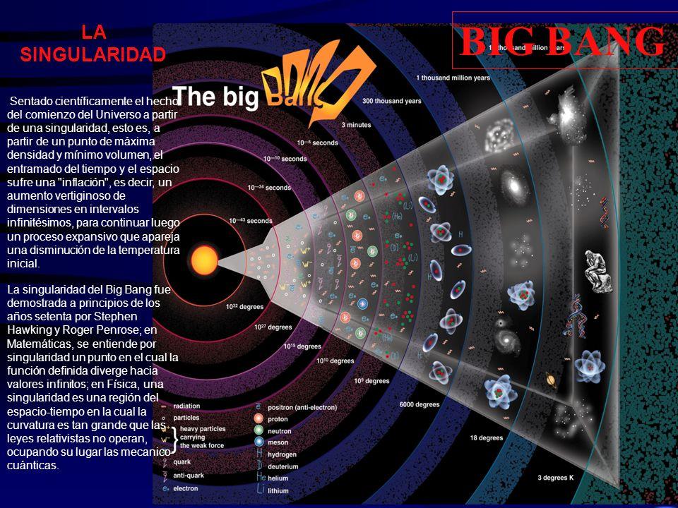 ¿Y antes? ¿Es lógico hacerse esta pregunta? Dentro del Modelo Estándar, el Big Bang ocurre en el tiempo t = 0,