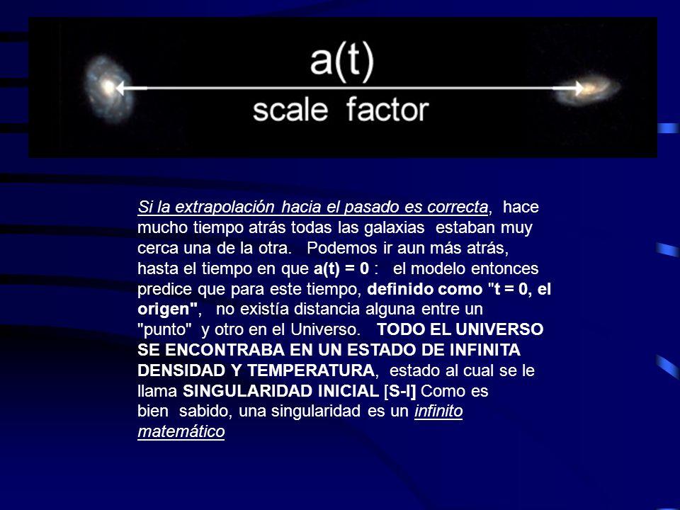 Para resolver muchos problemas del BB original (1981: Alan Guth, Andrei Linde, y otros) se asume, aunque no se explica, que durante la evolución del Universo, el mismo pasó a través de un período de expansión super-luminal (más rápido que la velocidad de la luz), en el cual el factor de escala era exponencial, a(t) ~ [f(t)] ; durante tal período, el Universo obtuvo una geometría plana y también se originaron las fluctuaciones de densidad de materia (desviaciones de la homogeneidad e isotropía) necesarias para crear las estructuras observadas hoy dia, a partir del colapso gravitacional de las regiones donde la materia estaba más concentrada.