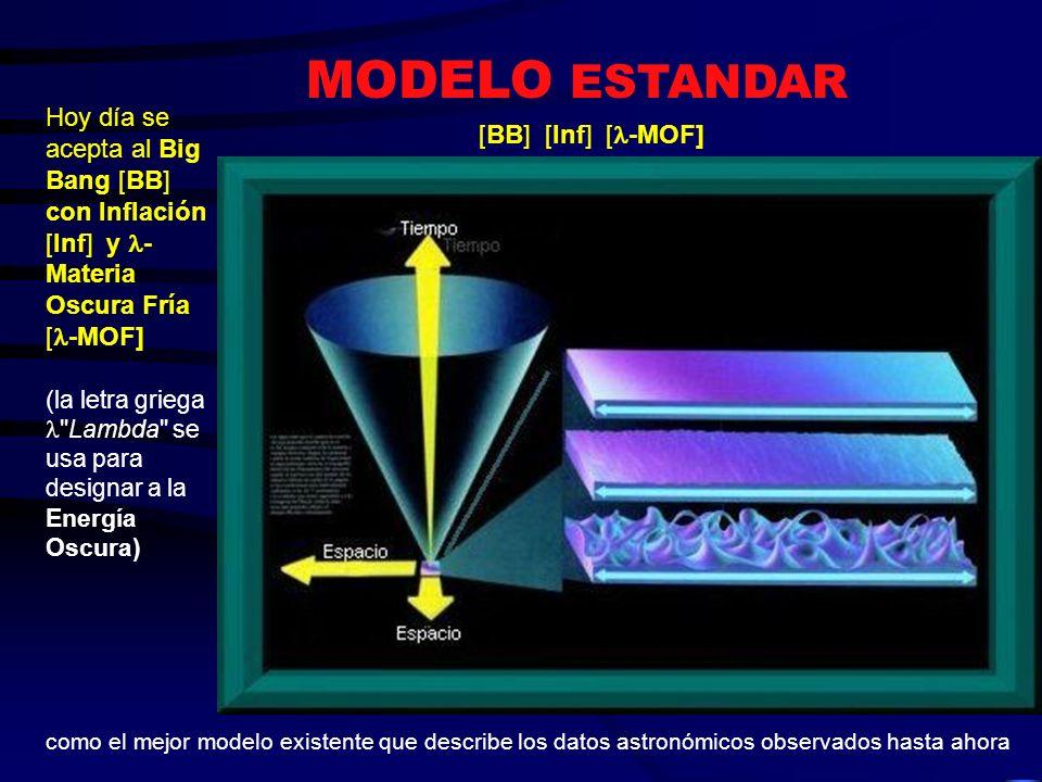 Hoy día se acepta al Big Bang [BB] con Inflación [Inf] y - Materia Oscura Fría [ -MOF] ( la letra griega Lambda se usa para designar a la Energía Oscura) MODELO ESTANDAR como el mejor modelo existente que describe los datos astronómicos observados hasta ahora [BB] [Inf] [ -MOF]