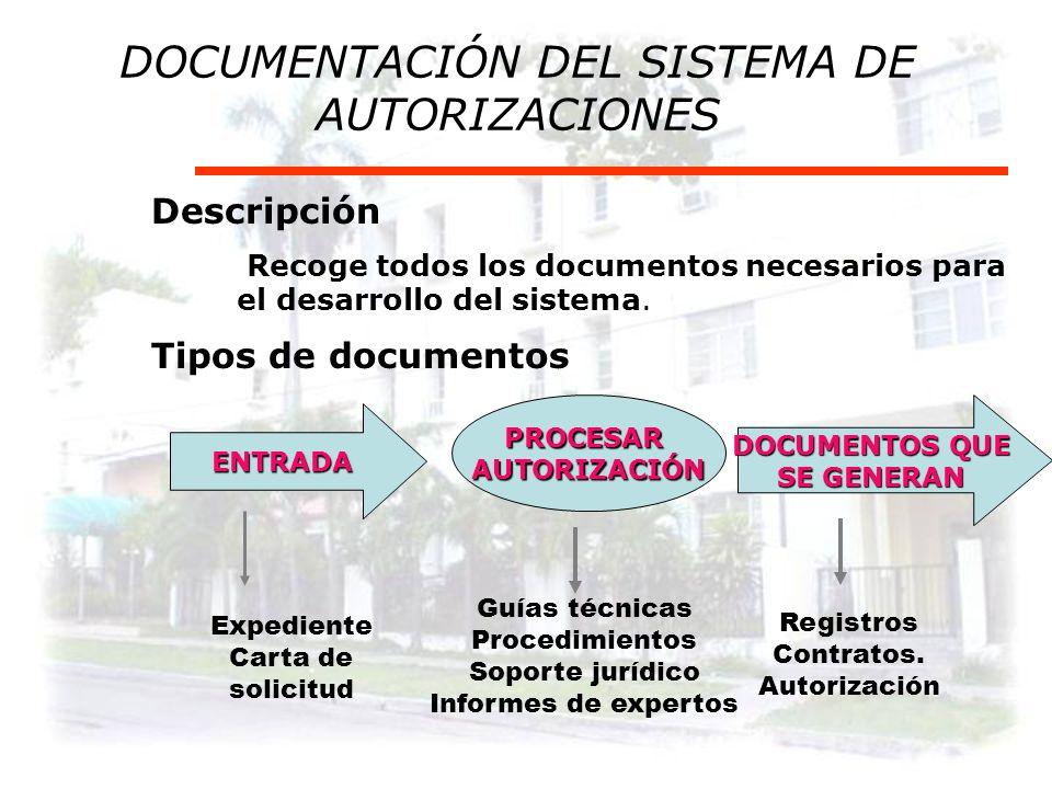 INFORMACION DEL SISTEMA DE AUTORIZACIONES Descripción Identifica y recopila toda la información necesaria que garantiza la realización exitosa del pro