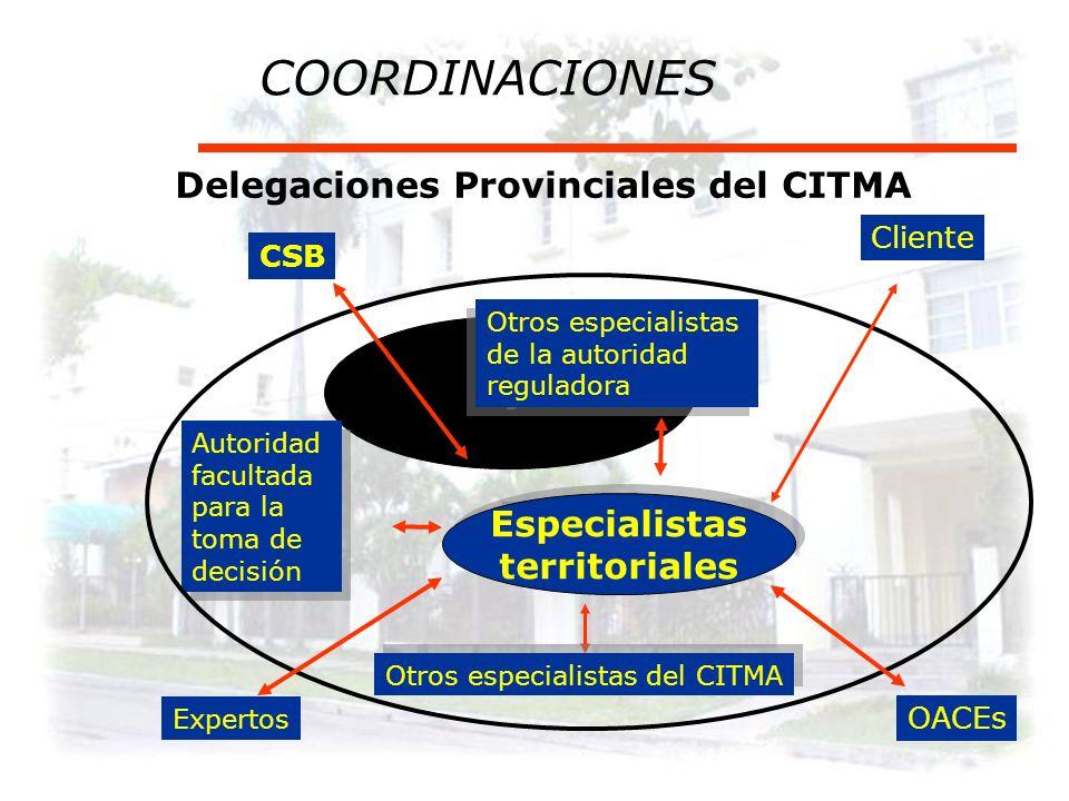 COORDINACIONES Centro Nacional de Seguridad Biológica DIR DAS DIN DAU ORASEN OACEs Delegaciones provinciales del CITMA Cliente Expertos