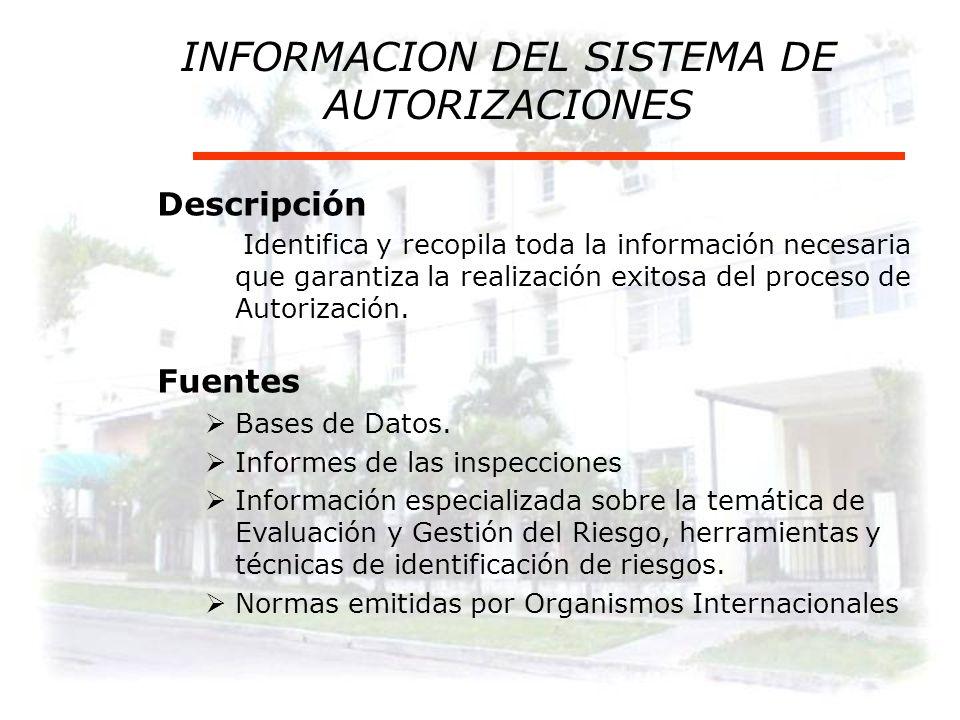 ELEMENTOS DEL SISTEMA DE AUTORIZACIONES TIPOS DE AUTORIZACIONES SISTEMA DE AUTORIZACIONES CAPACITACION OTORGAMIENTO DE AUTORIZACIONES INFORMACION DOCU