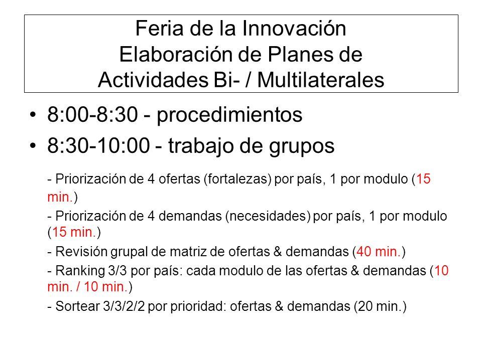 Feria de la Innovación Elaboración de Planes de Actividades Bi- / Multilaterales 8:00-8:30 - procedimientos 8:30-10:00 - trabajo de grupos - Priorización de 4 ofertas (fortalezas) por país, 1 por modulo (15 min.) - Priorización de 4 demandas (necesidades) por país, 1 por modulo (15 min.) - Revisión grupal de matriz de ofertas & demandas (40 min.) - Ranking 3/3 por país: cada modulo de las ofertas & demandas (10 min.