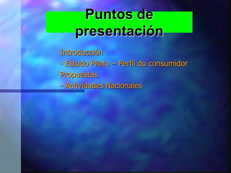 Introducción - Estudo Piloto – Perfil do consumidor Propuestas - Actividades Nacionales Puntos de presentación