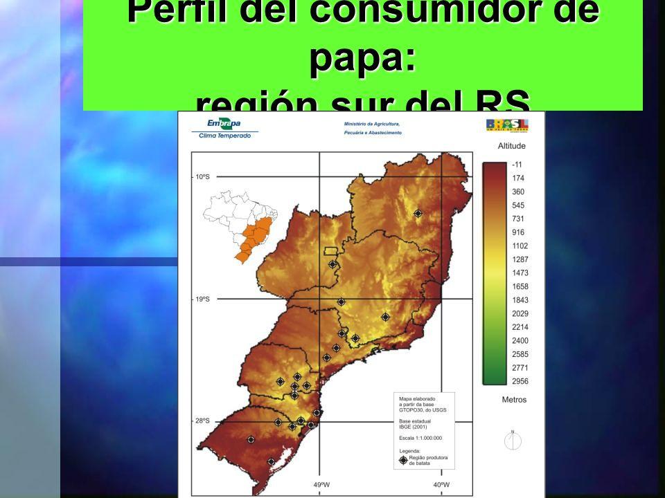 Perfil del consumidor de papa: región sur del RS