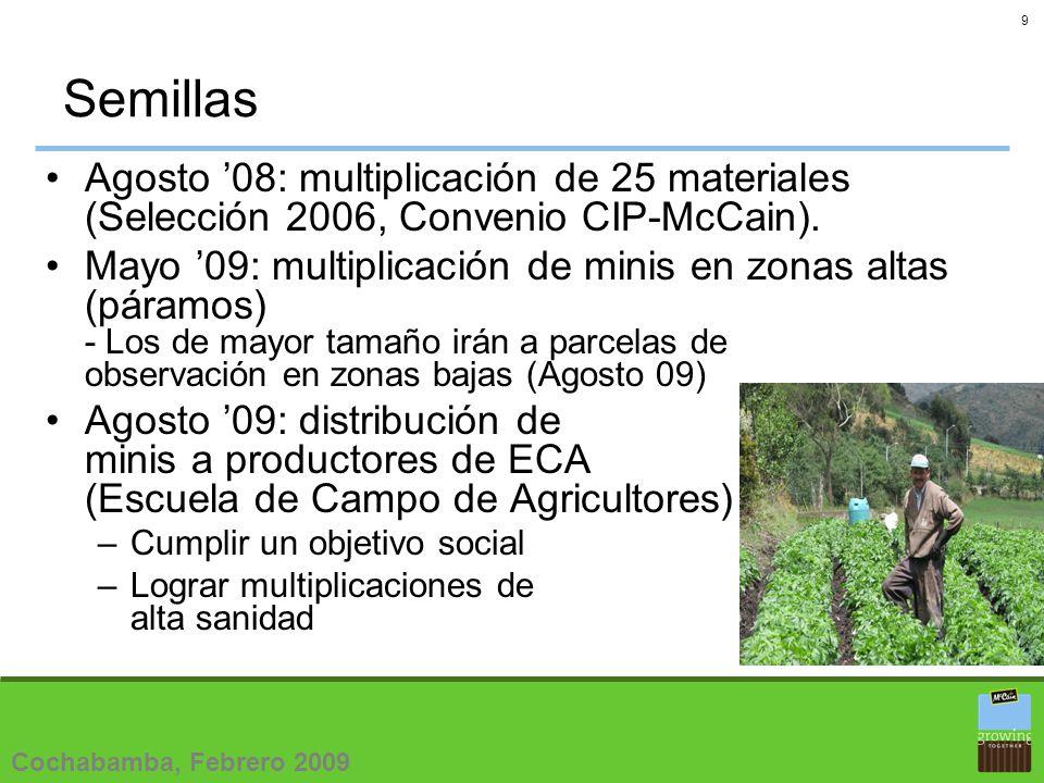 10 Sistemas de información Días de campo Plantación en Escuelas de Campo Informes sobre resultados preliminares de calidad.