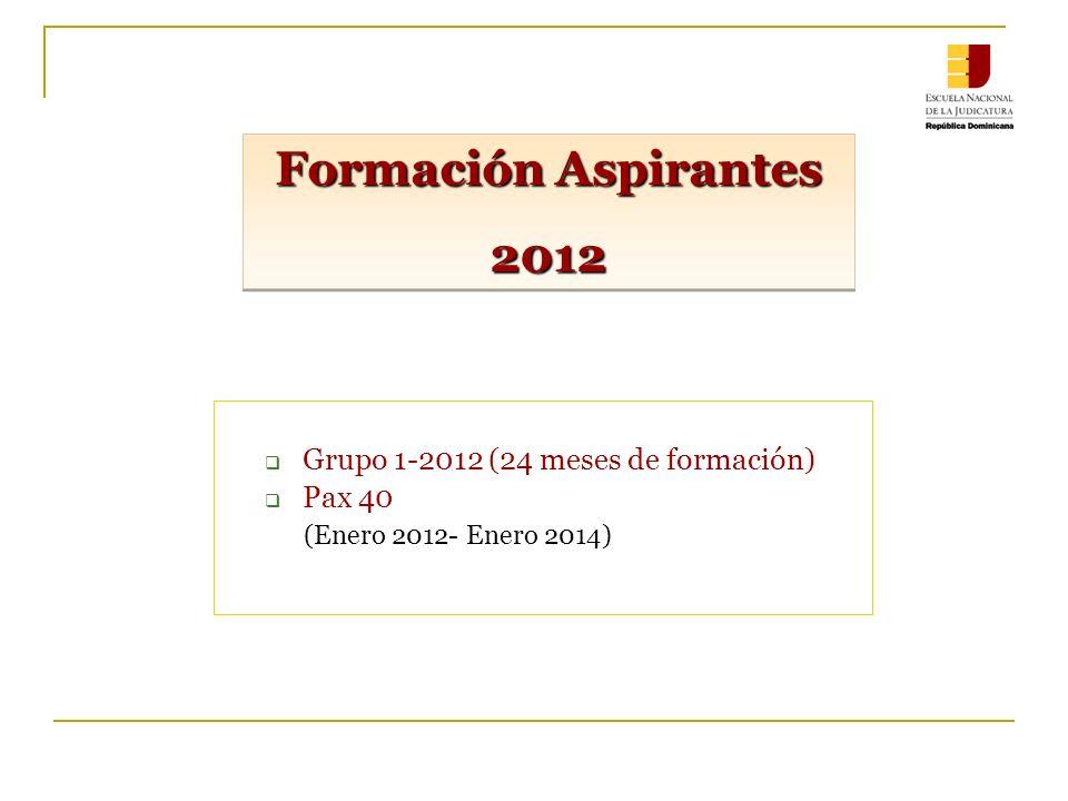 Formación Aspirantes 2012 2012 Grupo 1-2012 (24 meses de formación) Pax 40 (Enero 2012- Enero 2014)