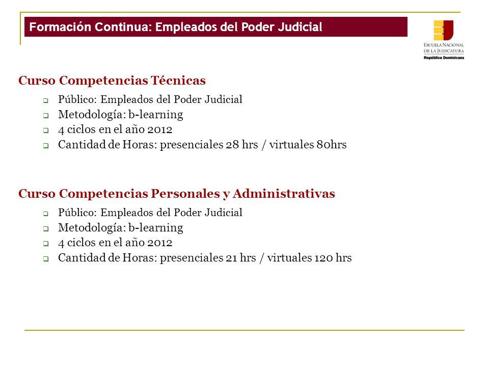 Curso Competencias Técnicas Público: Empleados del Poder Judicial Metodología: b-learning 4 ciclos en el año 2012 Cantidad de Horas: presenciales 28 h