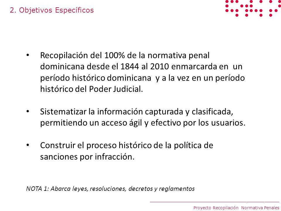 2. Objetivos Específicos ____________________________________________ Proyecto Recopilación Normativa Penales Recopilación del 100% de la normativa pe