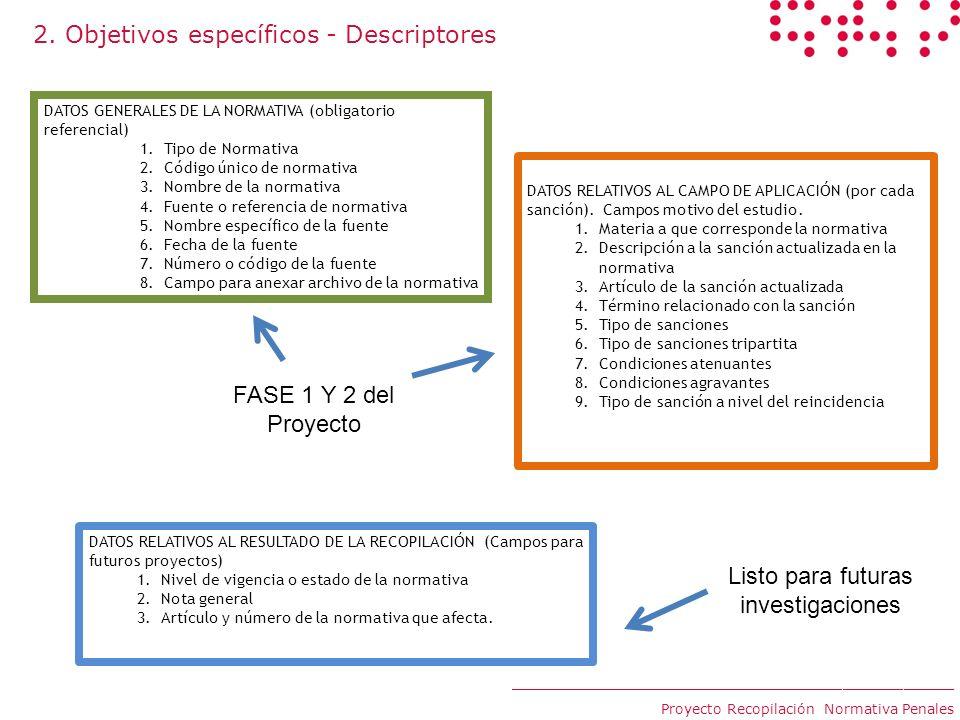 2. Objetivos específicos - Descriptores ____________________________________________ Proyecto Recopilación Normativa Penales DATOS GENERALES DE LA NOR